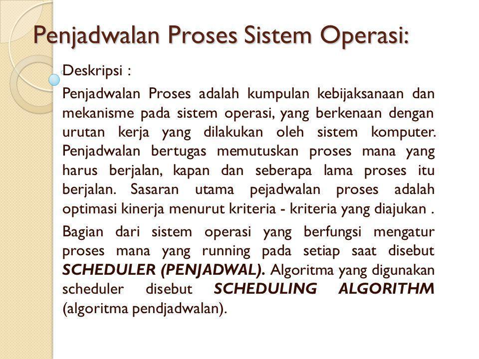 Penjadwalan Proses Sistem Operasi: