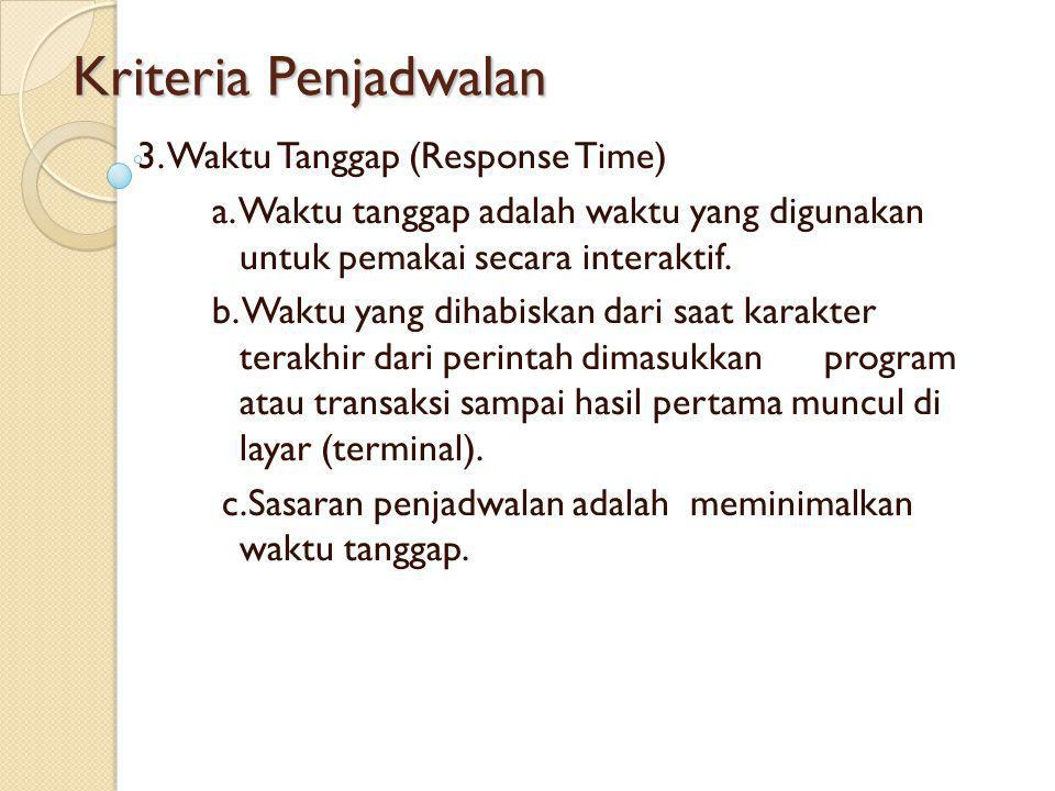 Kriteria Penjadwalan 3. Waktu Tanggap (Response Time)