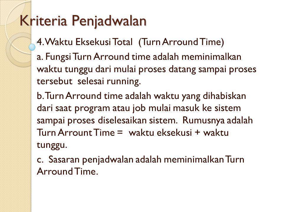Kriteria Penjadwalan 4. Waktu Eksekusi Total (Turn Arround Time)