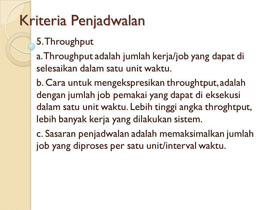 Kriteria Penjadwalan 5. Throughput