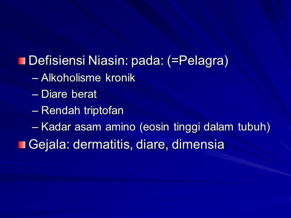Defisiensi Niasin: pada: (=Pelagra)