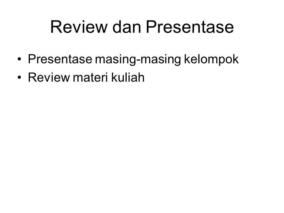 Review dan Presentase Presentase masing-masing kelompok