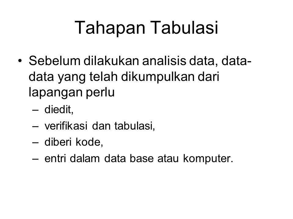 Tahapan Tabulasi Sebelum dilakukan analisis data, data-data yang telah dikumpulkan dari lapangan perlu.