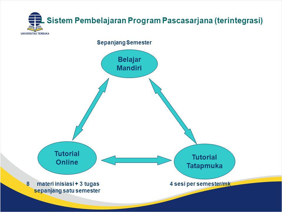 L Sistem Pembelajaran Program Pascasarjana (terintegrasi)