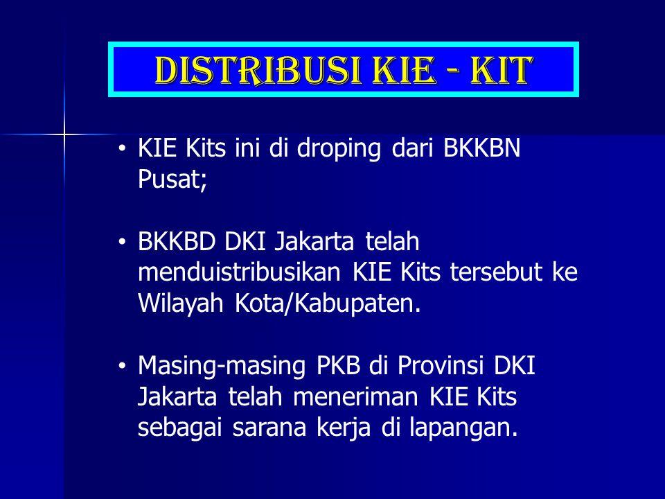 DISTRIBUSI KIE - KIT KIE Kits ini di droping dari BKKBN Pusat;