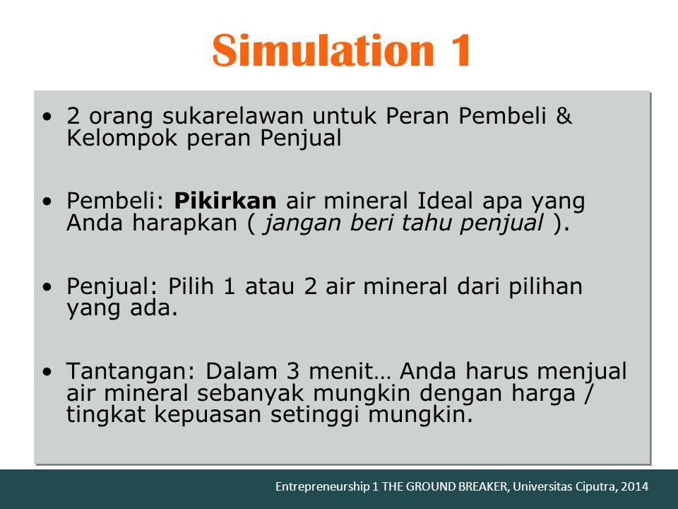 Simulation 1 2 orang sukarelawan untuk Peran Pembeli & Kelompok peran Penjual.