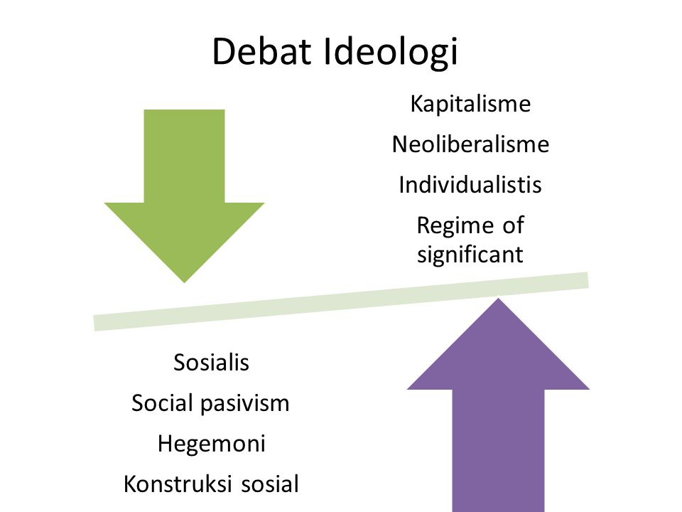 Debat Ideologi Kapitalisme Neoliberalisme Individualistis