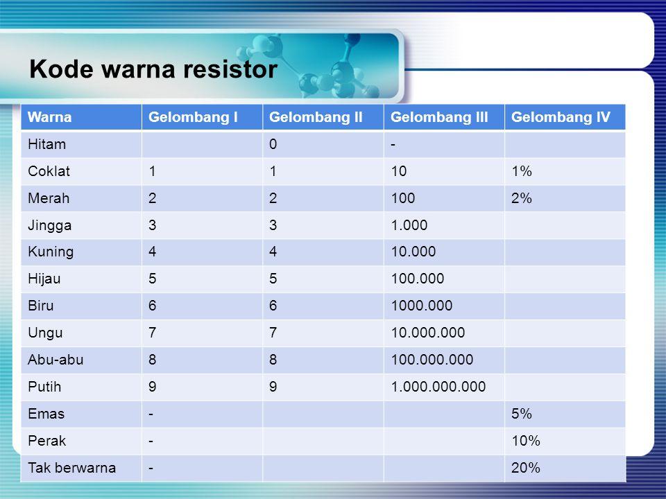 Kode warna resistor Warna Gelombang I Gelombang II Gelombang III