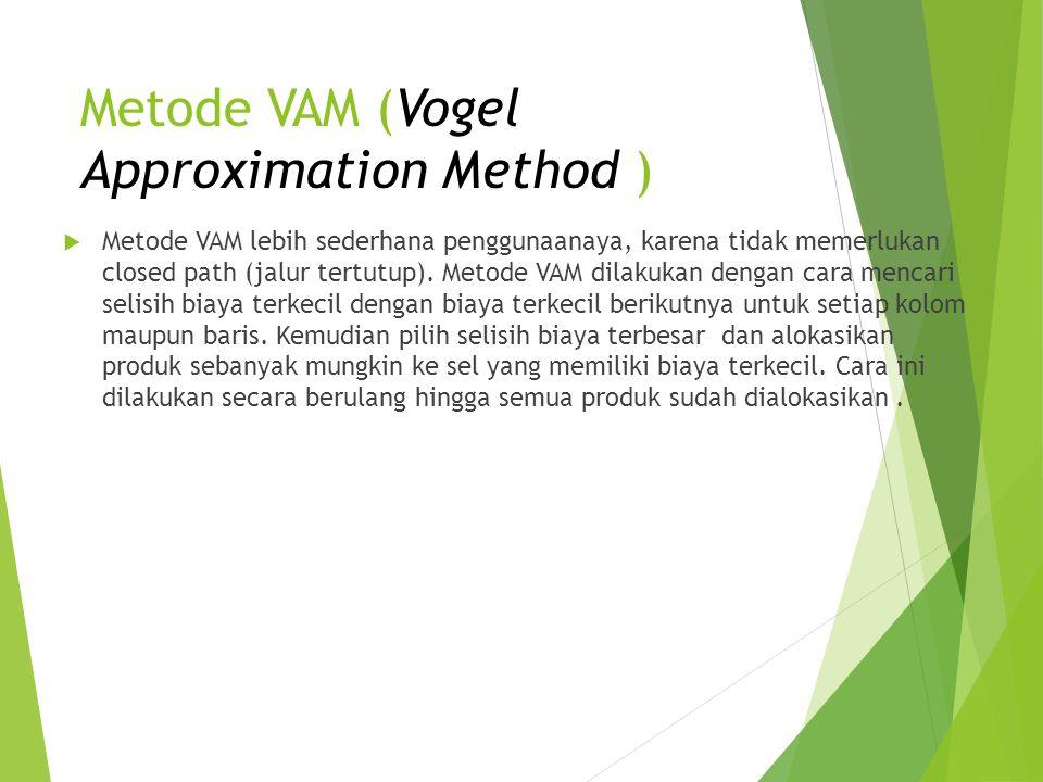 Metode VAM (Vogel Approximation Method )
