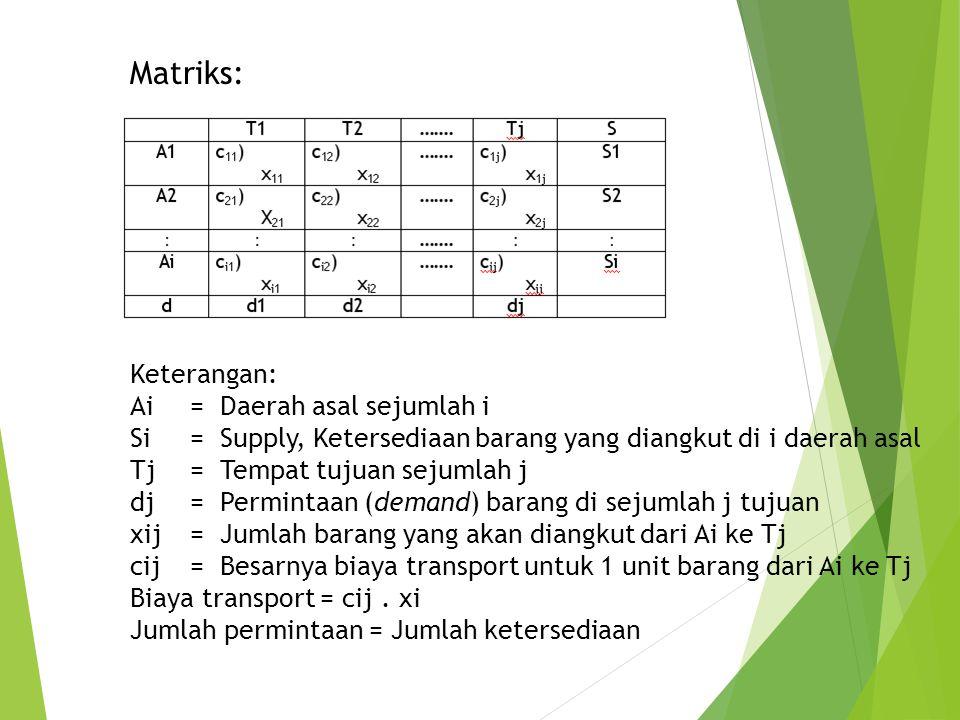 Matriks: Keterangan: Ai = Daerah asal sejumlah i