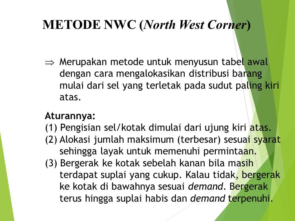 METODE NWC (North West Corner)