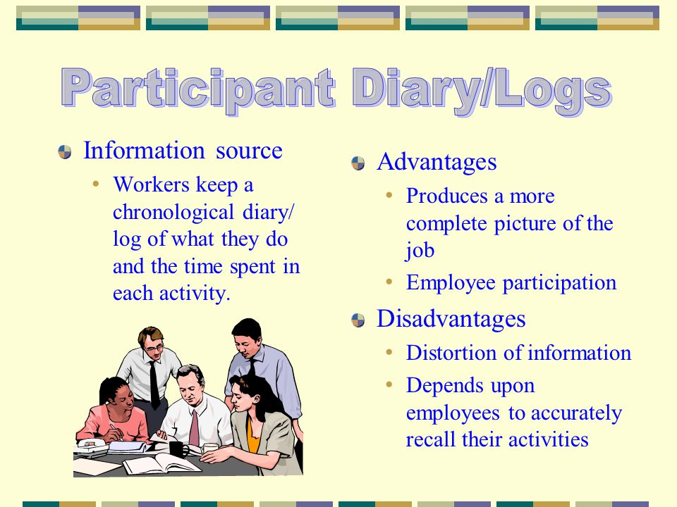 Participant Diary/Logs
