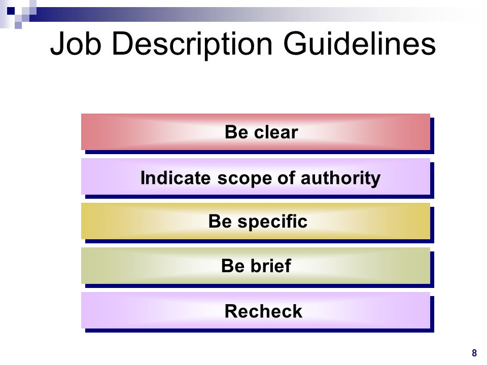 Job Description Guidelines