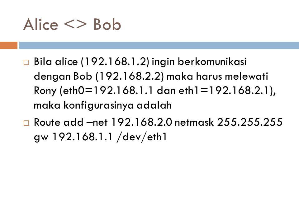 Alice <> Bob