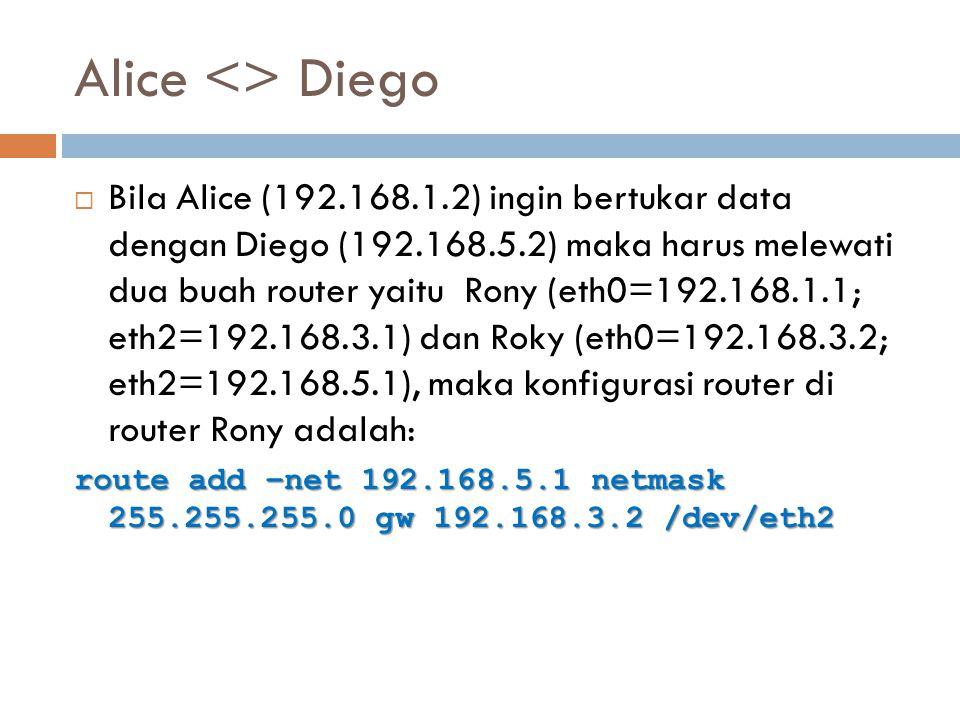 Alice <> Diego