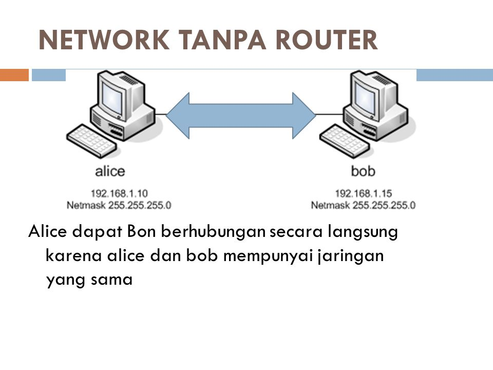 NETWORK TANPA ROUTER Alice dapat Bon berhubungan secara langsung karena alice dan bob mempunyai jaringan yang sama.