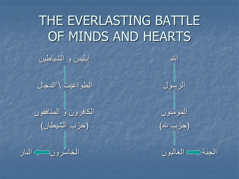 THE EVERLASTING BATTLE OF MINDS AND HEARTS