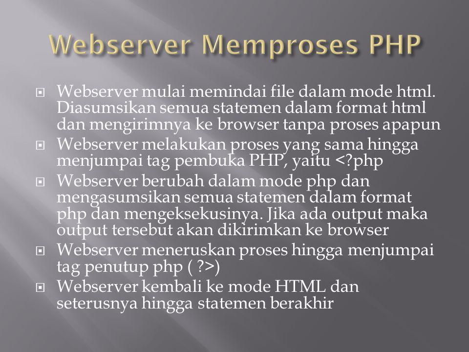 Webserver Memproses PHP