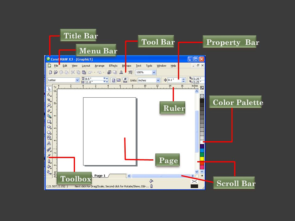 Title Bar Menu Bar Tool Bar Property Bar Toolbox Ruler Page Scroll Bar Color Palette