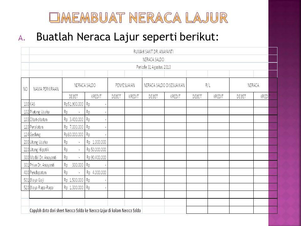 MEMBUAT NERACA LAJUR Buatlah Neraca Lajur seperti berikut: