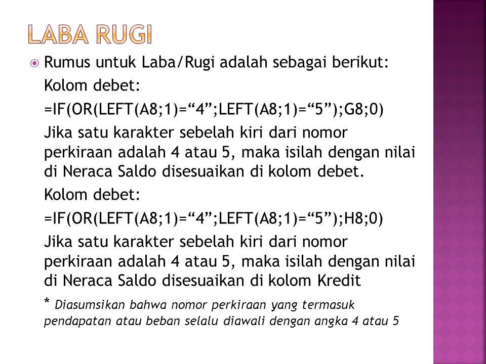 LABA RUGI Rumus untuk Laba/Rugi adalah sebagai berikut: Kolom debet:
