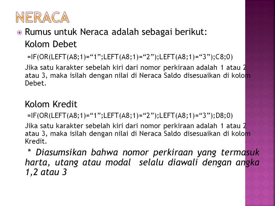 NERACA Rumus untuk Neraca adalah sebagai berikut: Kolom Debet
