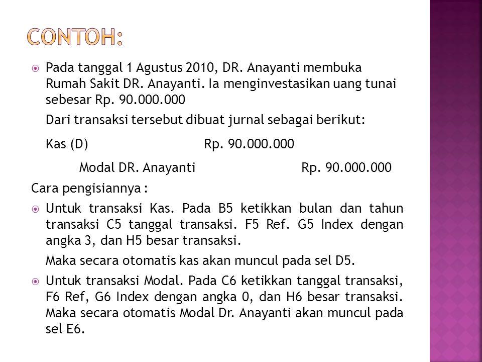 Contoh: Pada tanggal 1 Agustus 2010, DR. Anayanti membuka Rumah Sakit DR. Anayanti. Ia menginvestasikan uang tunai sebesar Rp. 90.000.000.