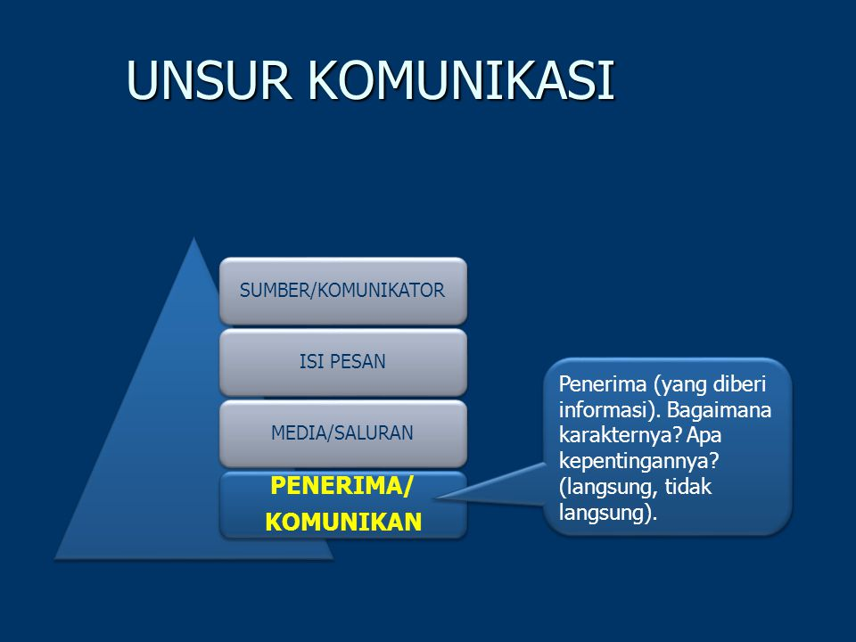 UNSUR KOMUNIKASI PENERIMA/ KOMUNIKAN