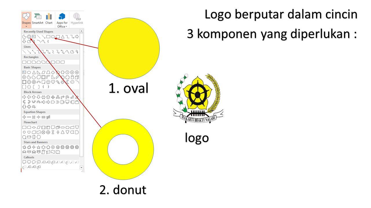 1 1. oval Logo berputar dalam cincin 3 komponen yang diperlukan : logo