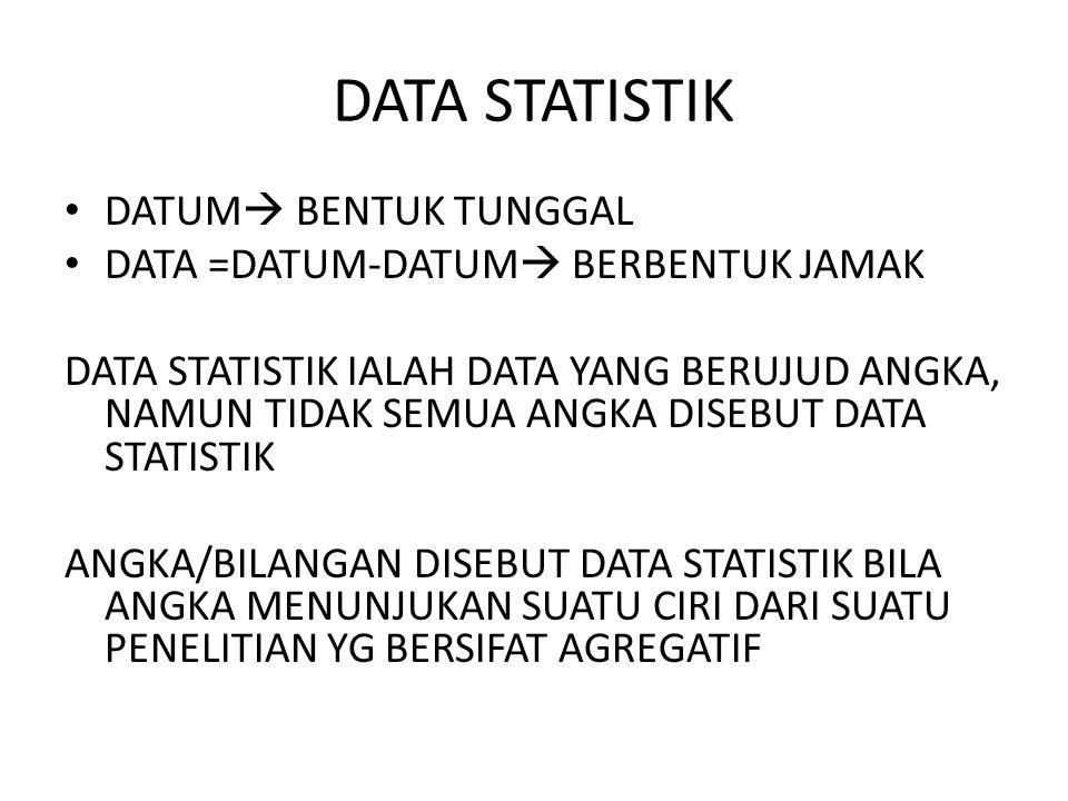 DATA STATISTIK DATUM BENTUK TUNGGAL