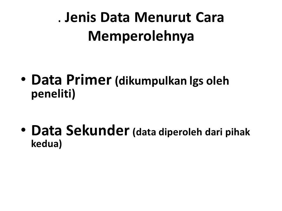 . Jenis Data Menurut Cara Memperolehnya