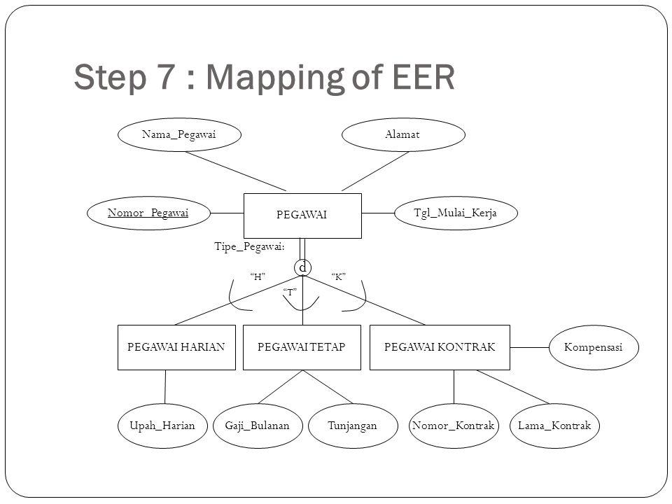 Step 7 : Mapping of EER d Nama_Pegawai Alamat Nomor_Pegawai PEGAWAI