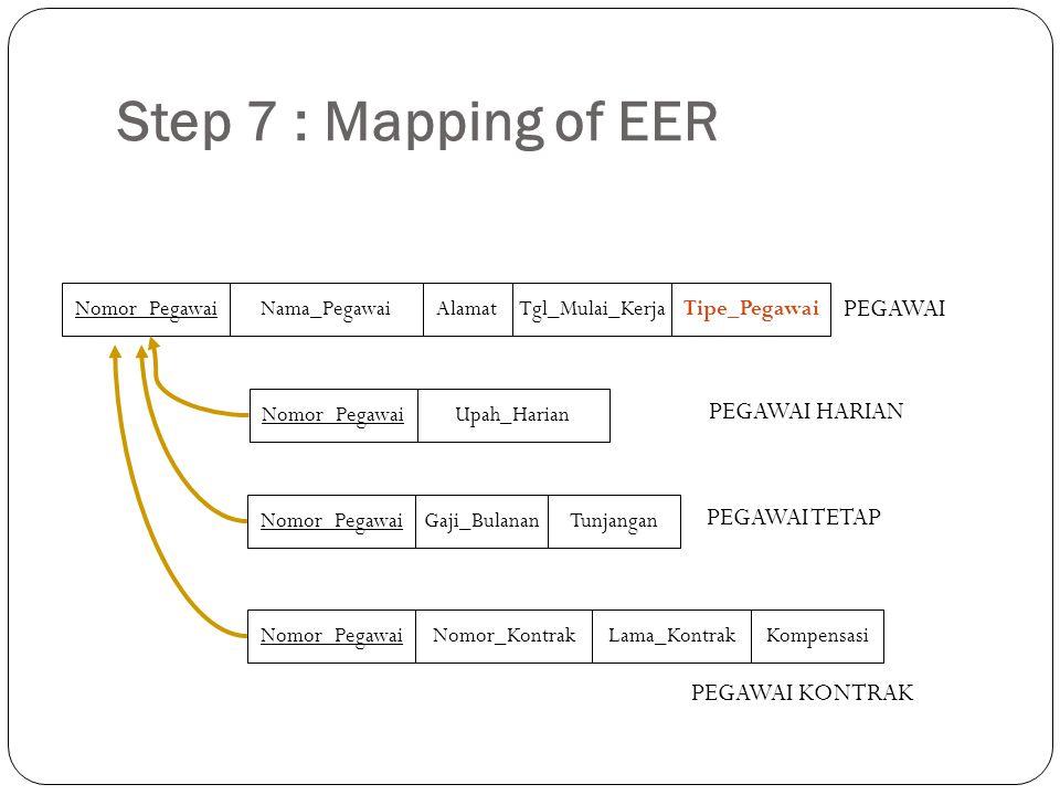 Step 7 : Mapping of EER PEGAWAI PEGAWAI HARIAN PEGAWAI TETAP