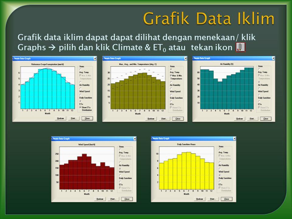 Grafik Data Iklim Grafik data iklim dapat dapat dilihat dengan menekaan/ klik Graphs  pilih dan klik Climate & ET0 atau tekan ikon.