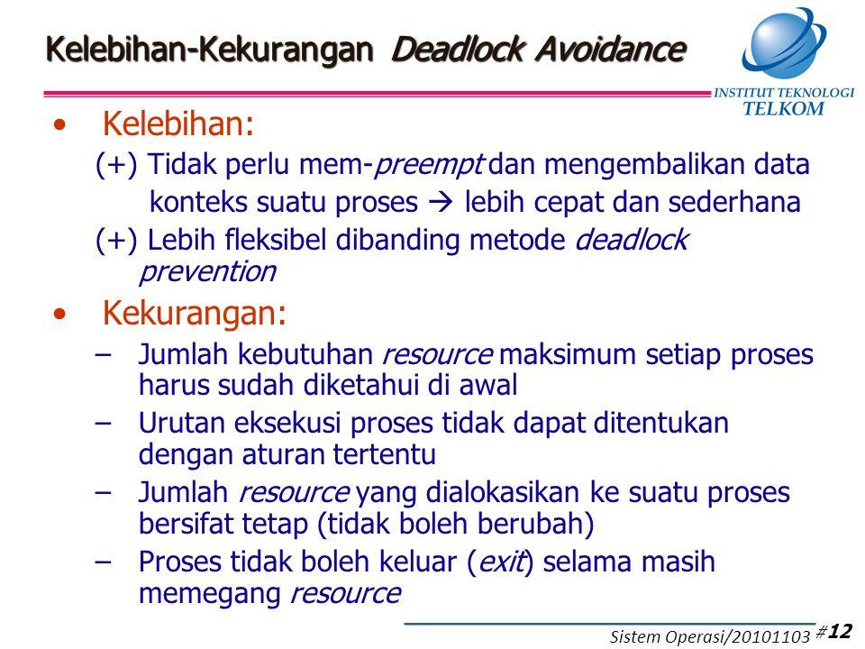 Deadlock Detection (1) Setiap proses boleh minta resource terus menerus selama masih tersedia.