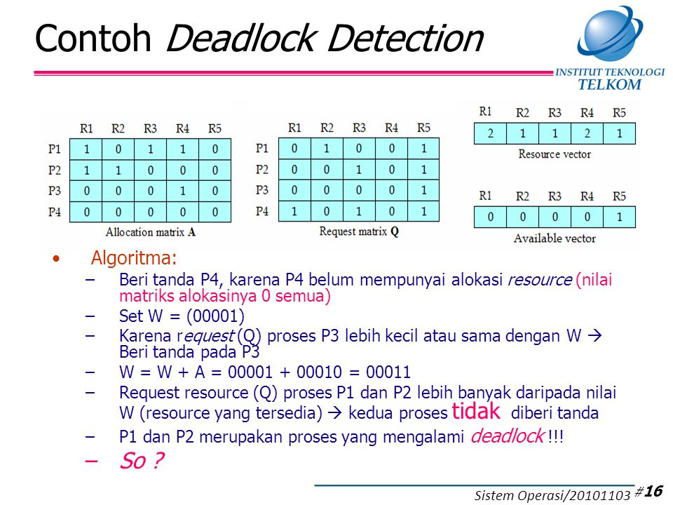 Solusi Bila Terjadi Deadlock (1)