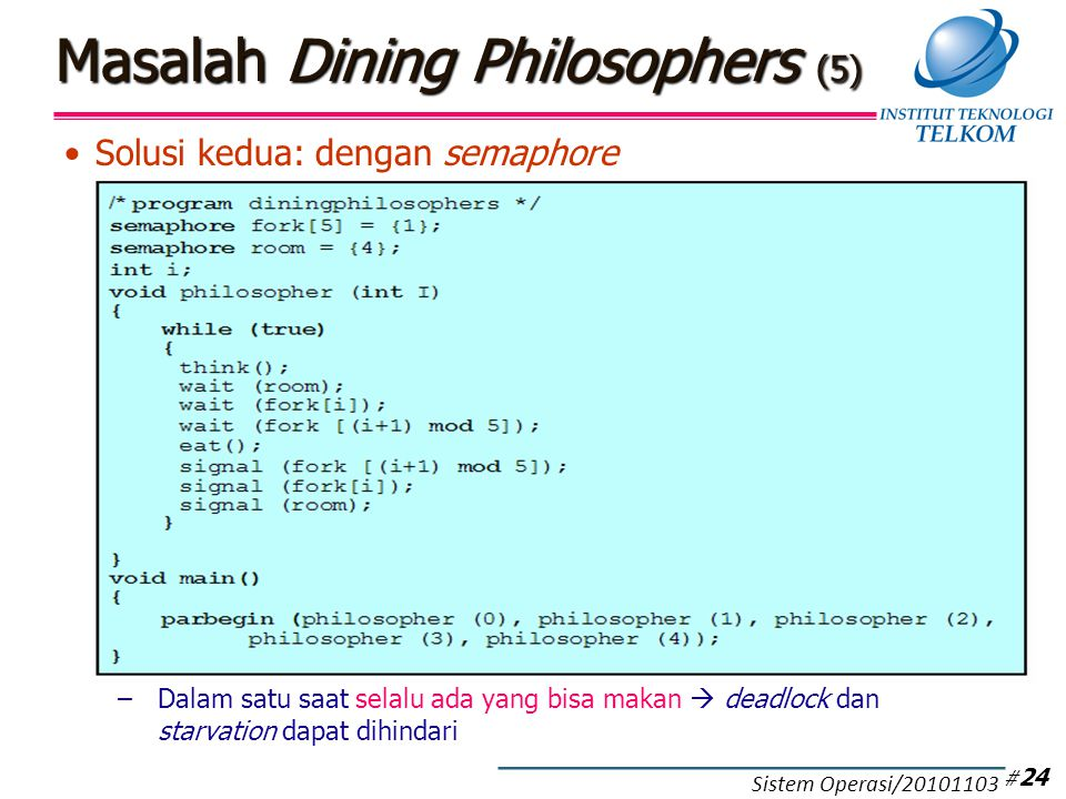 Masalah Dining Philosophers (6)