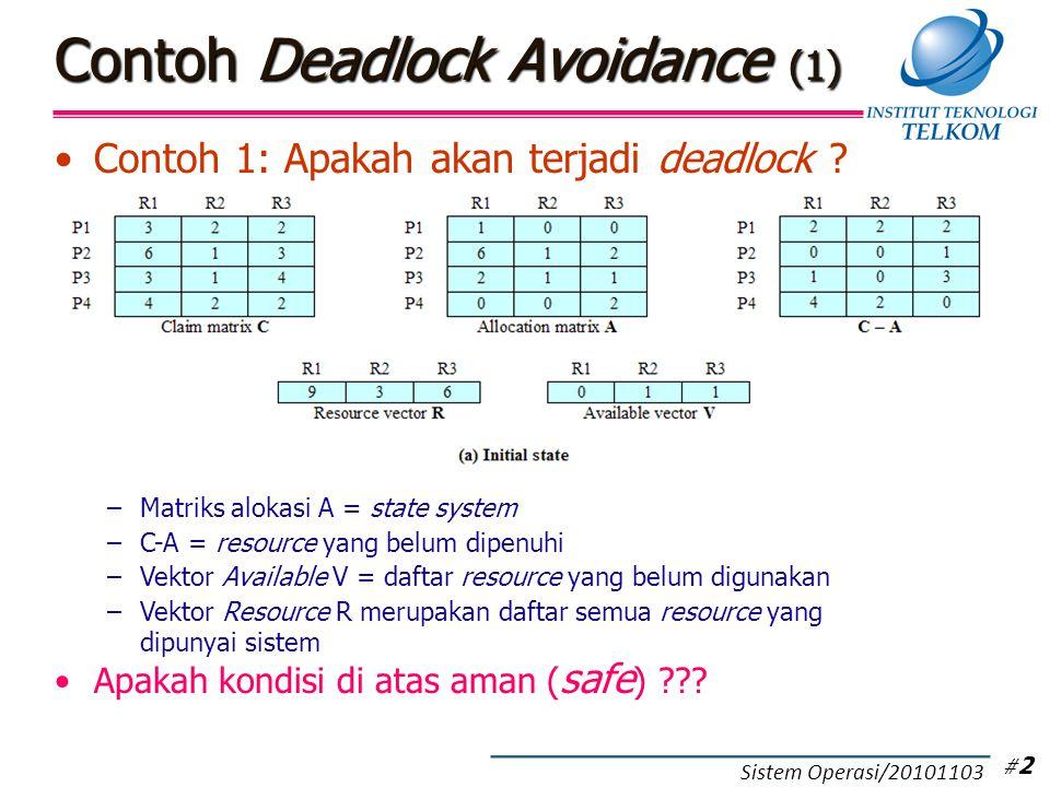 Contoh Deadlock Avoidance (2)