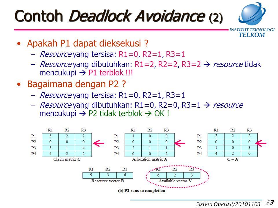 Contoh Deadlock Avoidance (3)