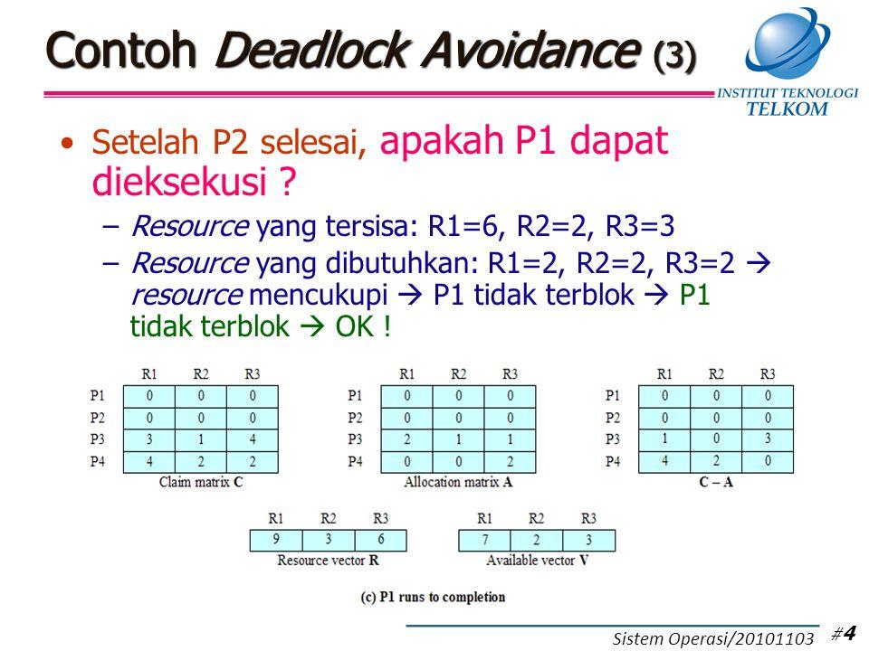 Contoh Deadlock Avoidance (4)