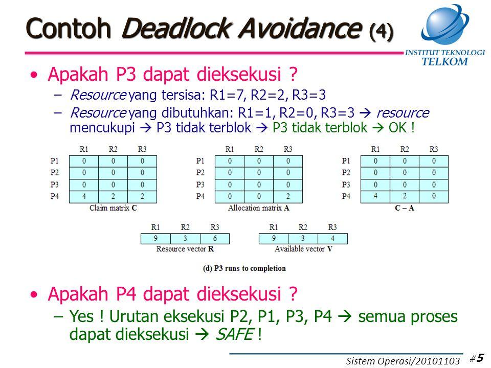 Contoh Deadlock Avoidance (5)
