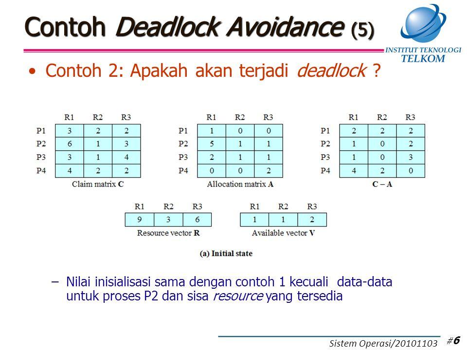 Contoh Deadlock Avoidance (6)