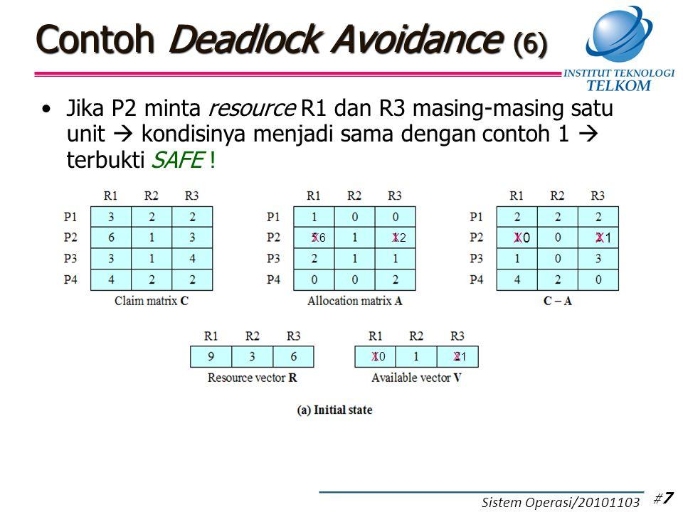 Contoh Deadlock Avoidance (7)