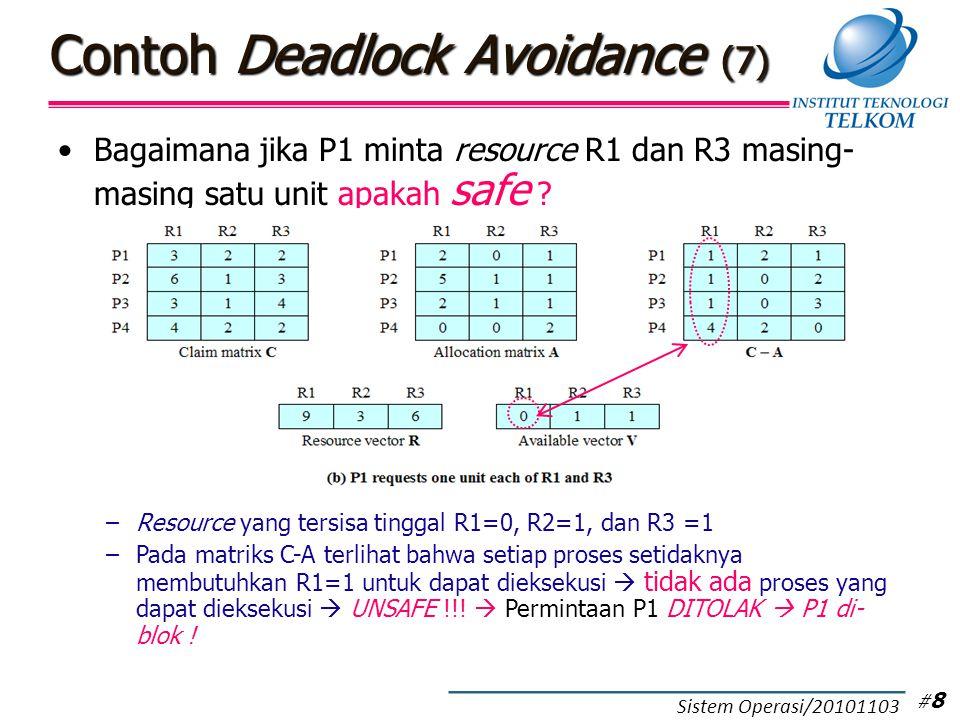 Contoh Algoritma Deadlock Avoidance (1)