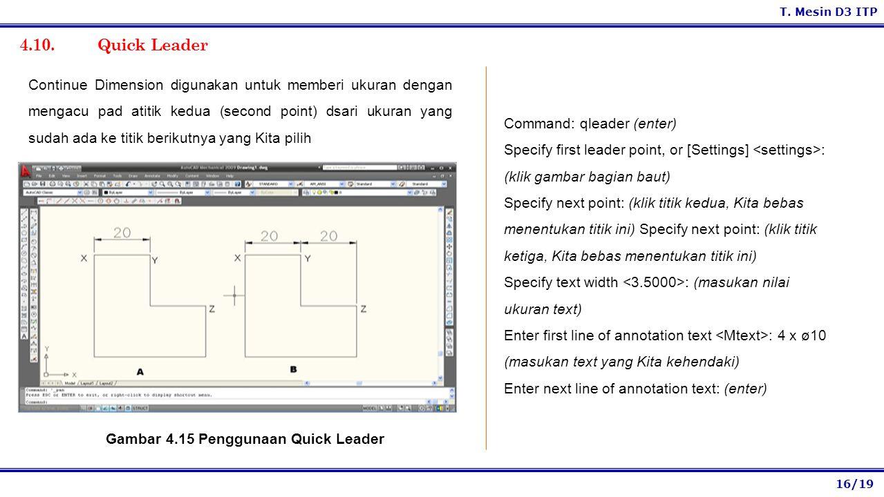 Gambar 4.15 Penggunaan Quick Leader