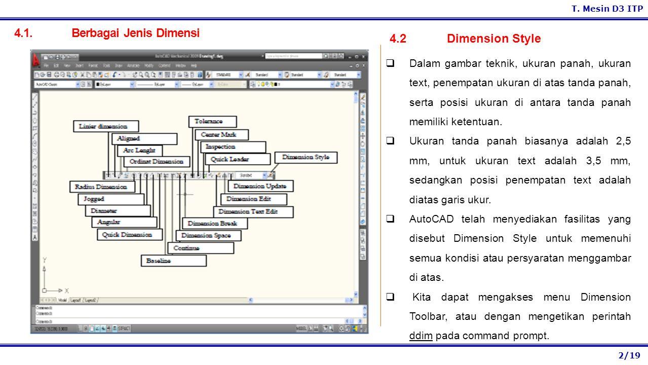 4.1. Berbagai Jenis Dimensi 4.2 Dimension Style