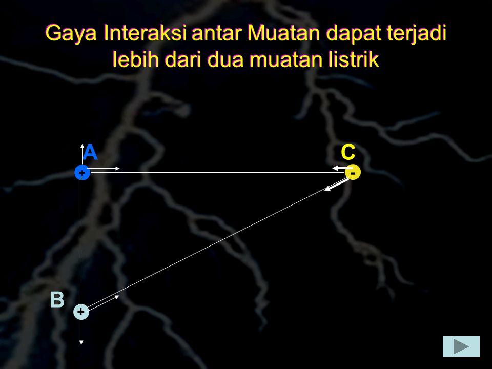 Gaya Interaksi antar Muatan dapat terjadi lebih dari dua muatan listrik