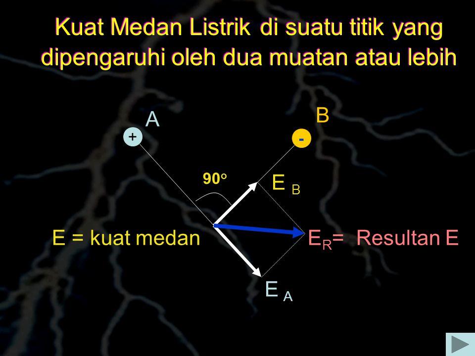 Kuat Medan Listrik di suatu titik yang dipengaruhi oleh dua muatan atau lebih