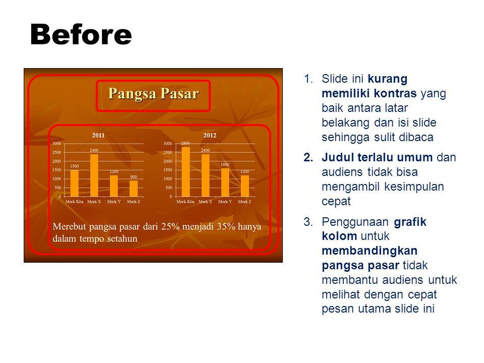 Before Slide ini kurang memiliki kontras yang baik antara latar belakang dan isi slide sehingga sulit dibaca.