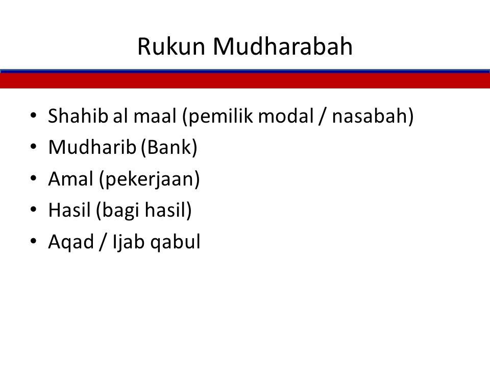 Rukun Mudharabah Shahib al maal (pemilik modal / nasabah)